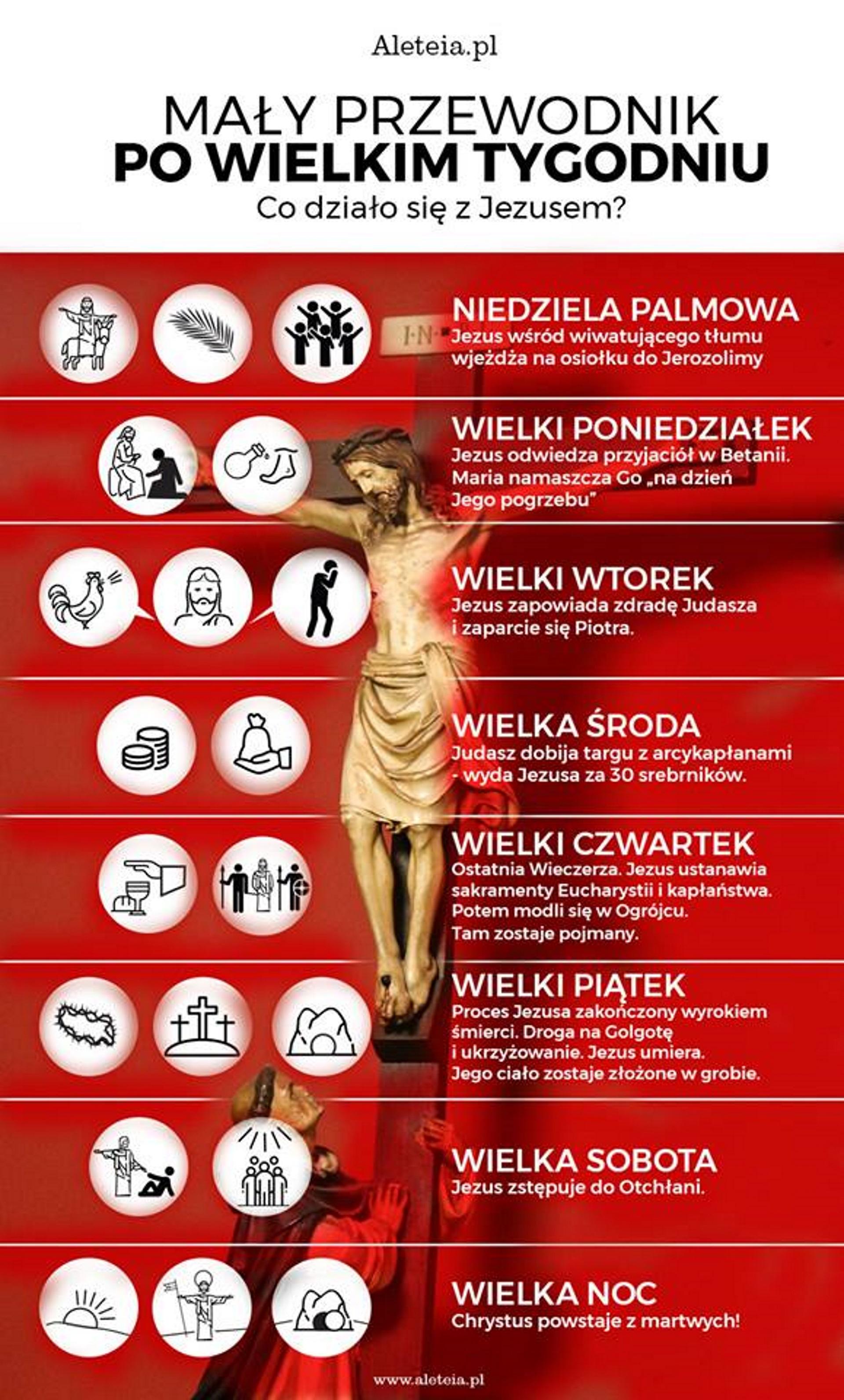 Źródło: aleteia.pl